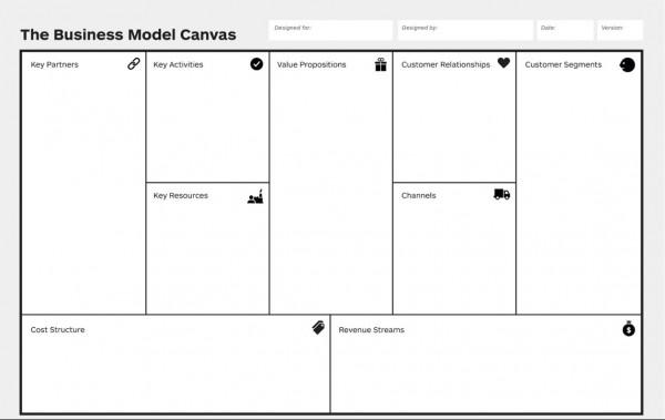 Merencanakan Bisnis Menggunakan Business Model Canvas ...